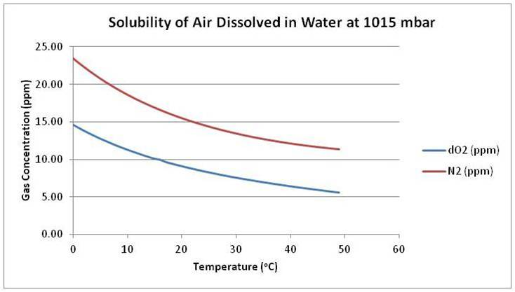 Why Water Is Liquid In Room Temperature
